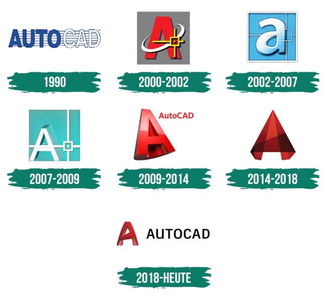 Autocad Logo Geschichte