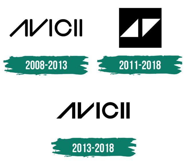 Avicii Logo Geschichte