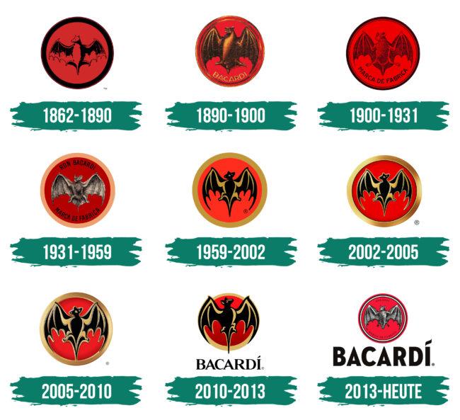 Bacardi Logo Geschichte