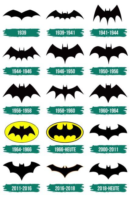 Batman Logo Geschichte