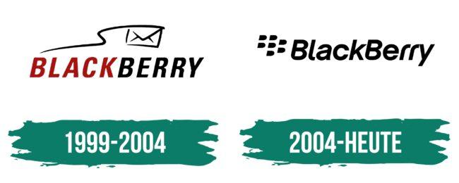 BlackBerry Logo Geschichte