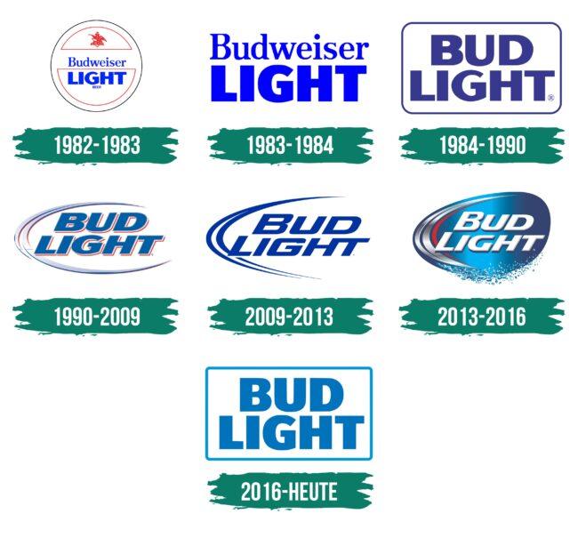 Bud Light Logo Geschichte