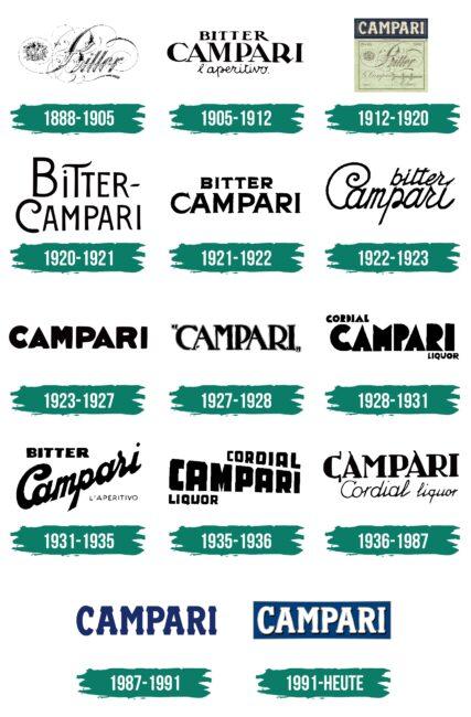 Campari Logo Geschichte