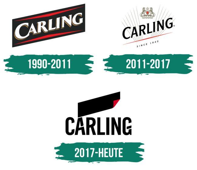 Carling Logo Geschichte