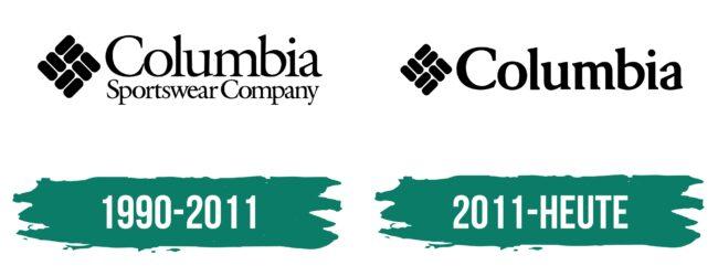 Columbia Logo Geschichte