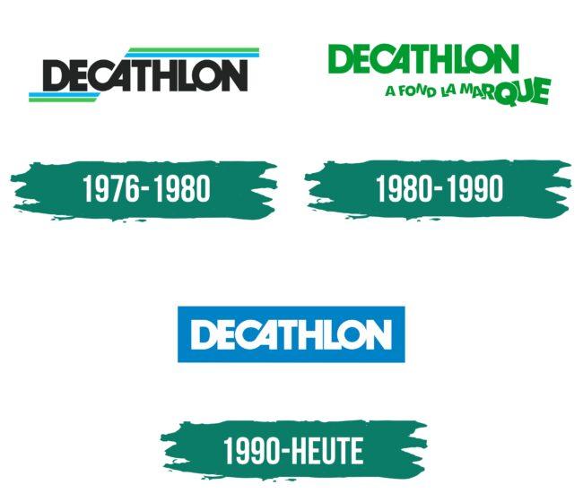 Decathlon Logo Geschichte