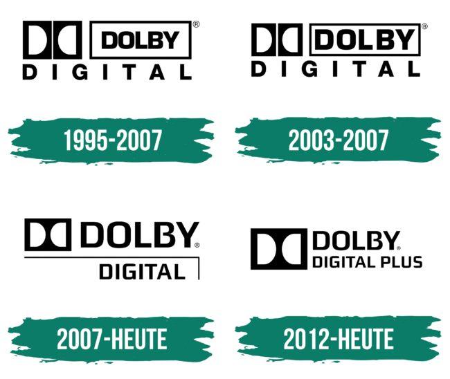 Dolby Digital Logo Geschichte