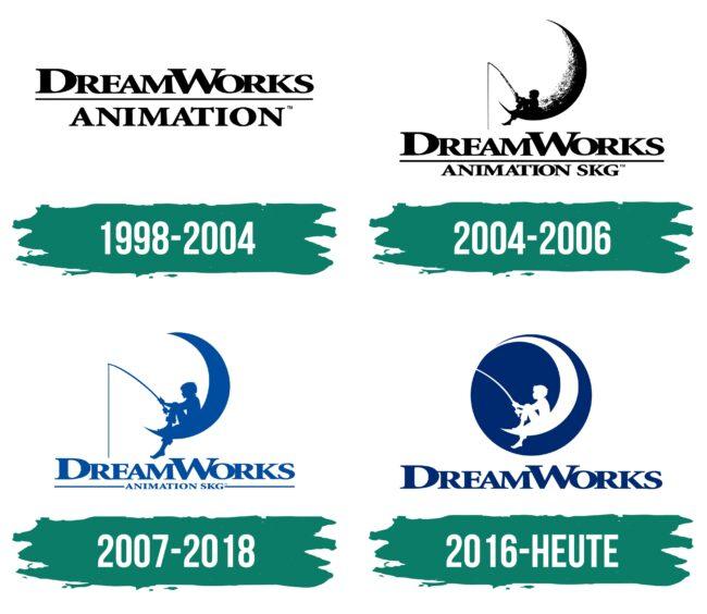 DreamWorks Logo Geschichte