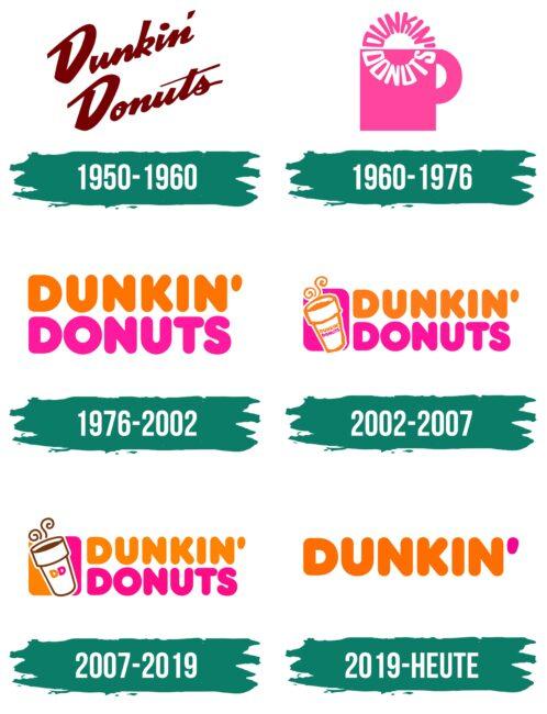 Dunkin Donuts Logo Geschichte