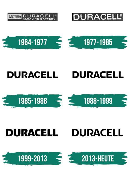 Duracell Logo Geschichte