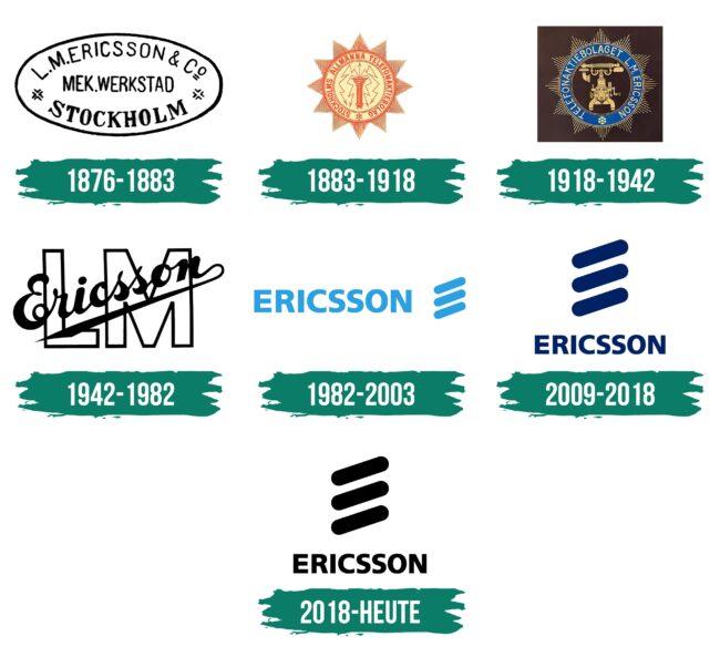 Ericsson Logo Geschichte