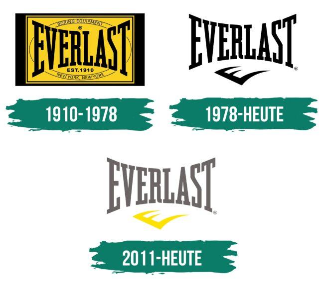 Everlast Logo Geschichte