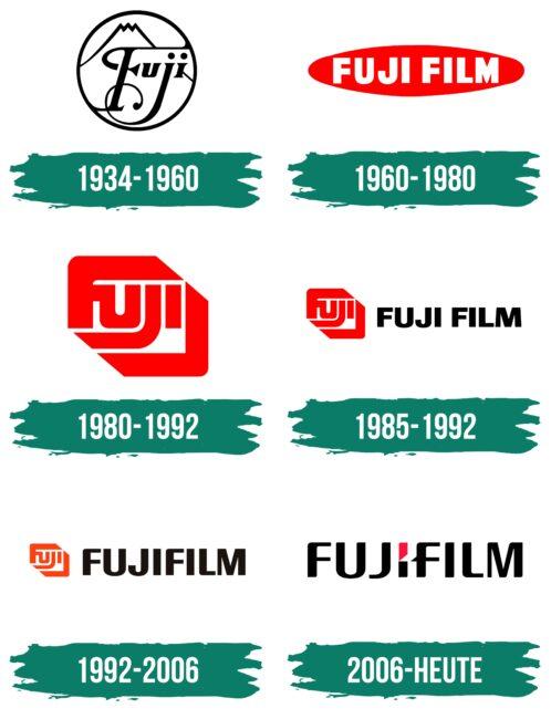 Fujifilm Logo Geschichte