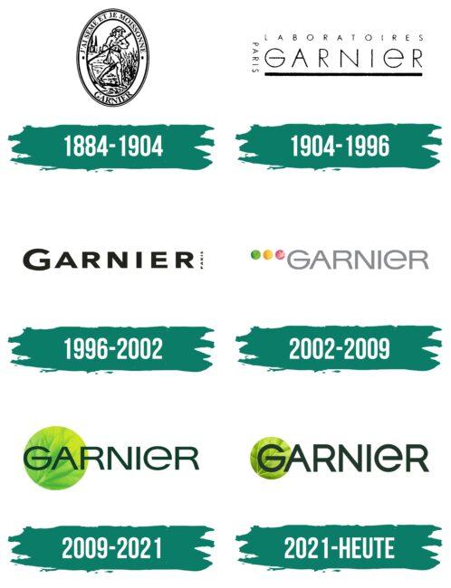 Garnier Logo Geschichte