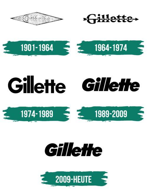 Gillette Logo Geschichte
