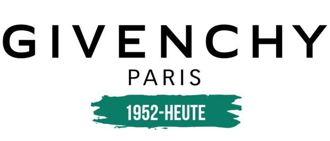 Givenchy Logo Geschichte