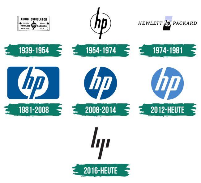 HP Logo Geschichte