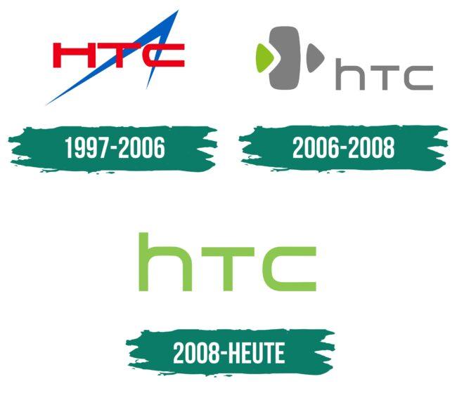 HTC Logo Geschichte