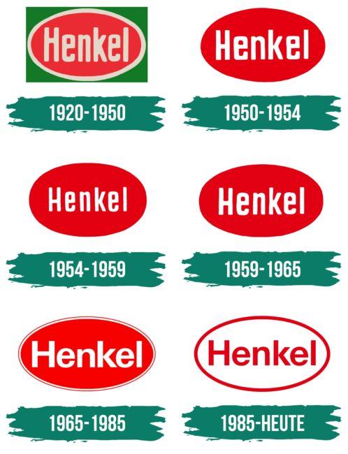 Henkel Logo Geschichte