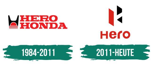 Hero Logo Geschichte