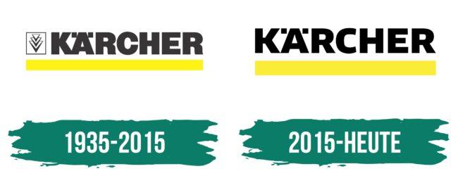 Karcher Logo Geschichte