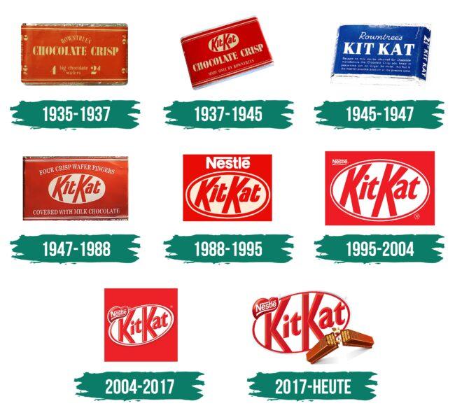 Kit Kat Logo Geschichte