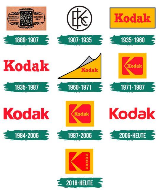 Kodak Logo Geschichte