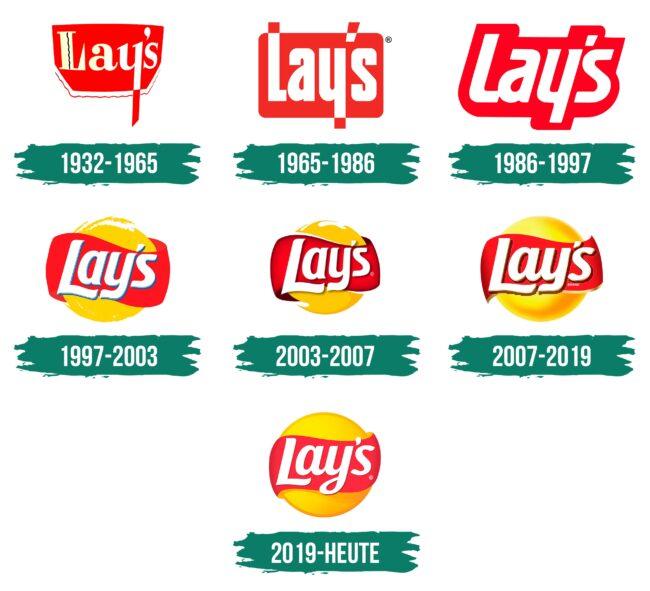 Lay's Logo Geschichte