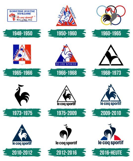 Le Coq Sportif Logo Geschichte