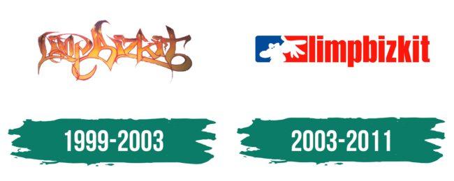 Limp Bizkit Logo Geschichte