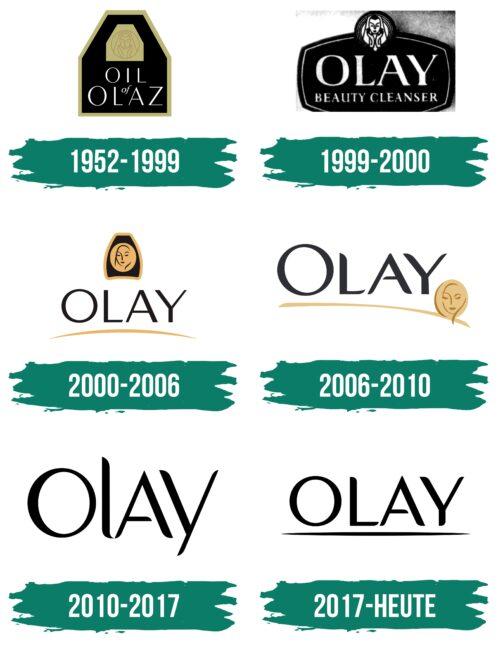 Olay Logo Geschichte