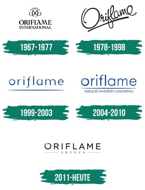 Oriflame Logo Geschichte