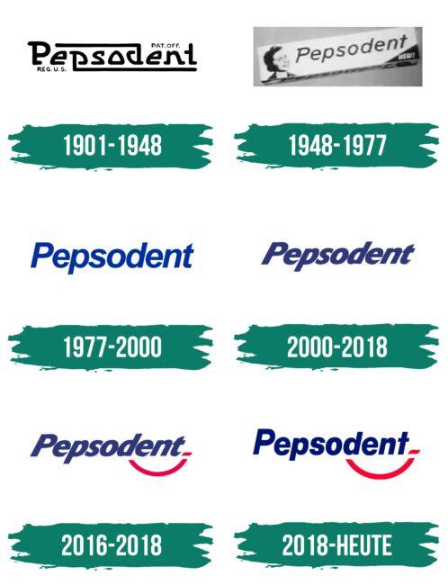 Pepsodent Logo Geschichte