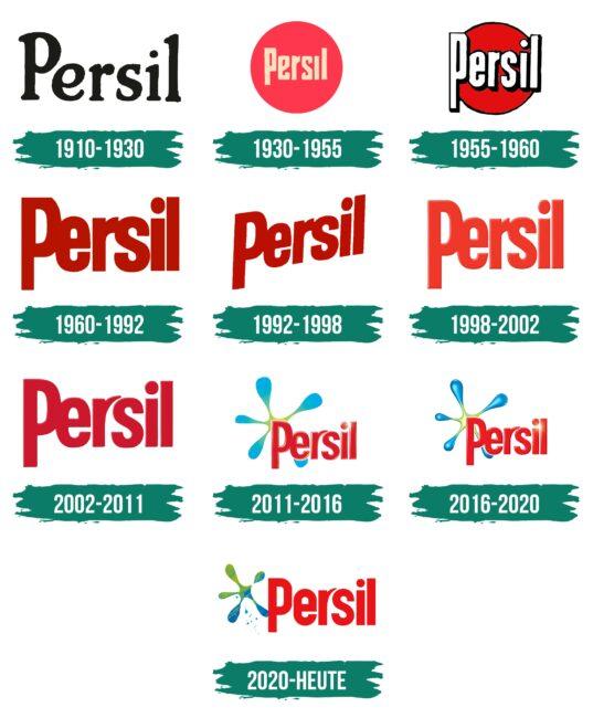 Persil Logo Geschichte