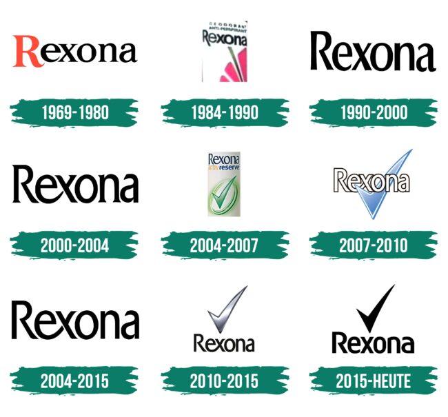 Rexona Logo Geschichte