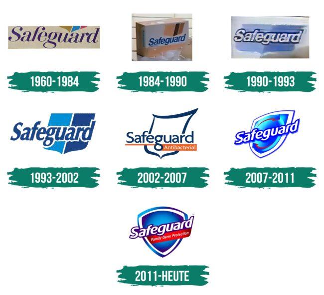 Safeguard Logo Geschichte