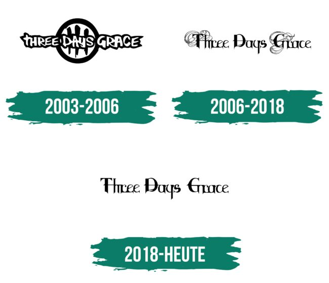 Three Days Grace Logo Geschichte