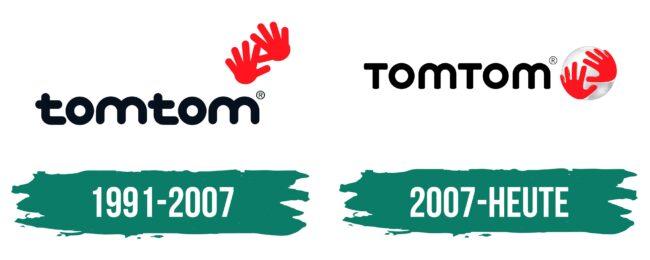 TomTom Logo Geschichte