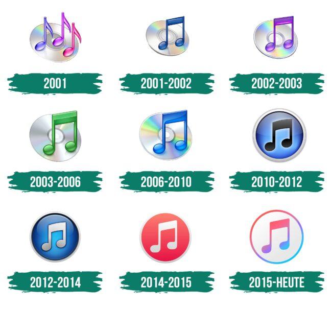 iTunes Logo Geschichte