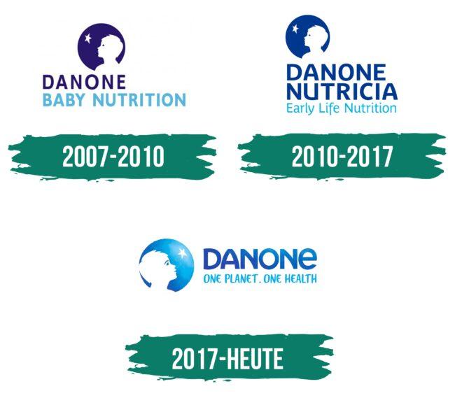 Danone Early Life Nutrition Logo Geschichte