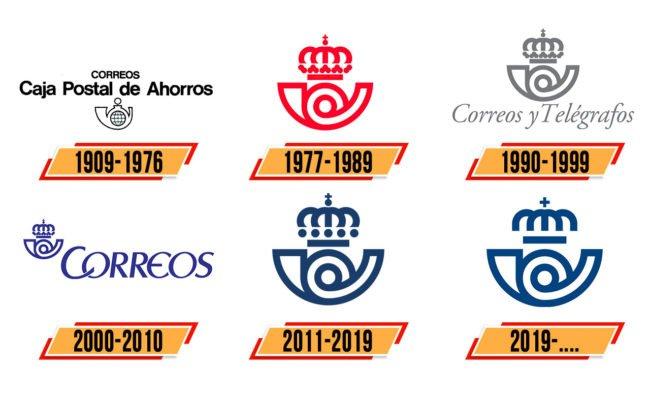 Сorreos Logo Geschichte