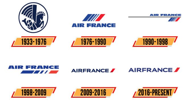 Air France Logo Geschichte