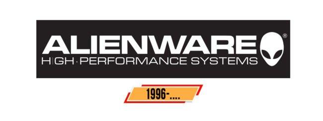 Alienware logo Geschichte