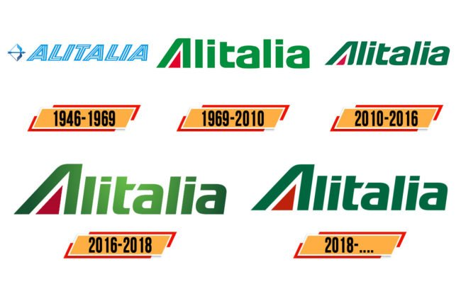 Alitalia Logo Geschichte