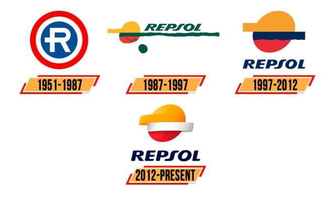 Repsol Logo Geschichte