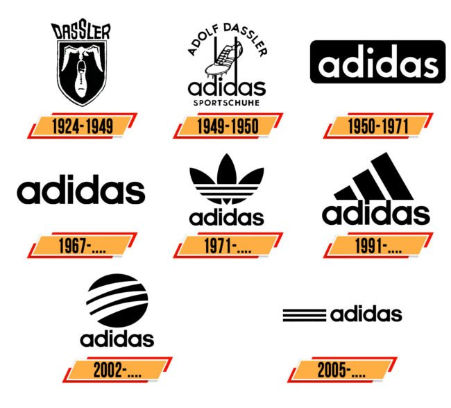 Adidas Logo Geschichte