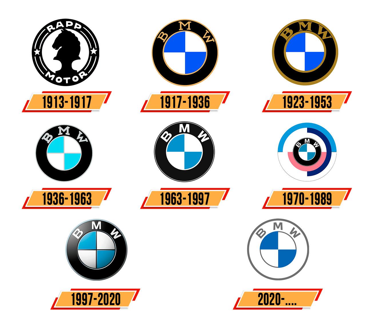 Bmw Logo Logo Zeichen Emblem Symbol Geschichte Und Bedeutung