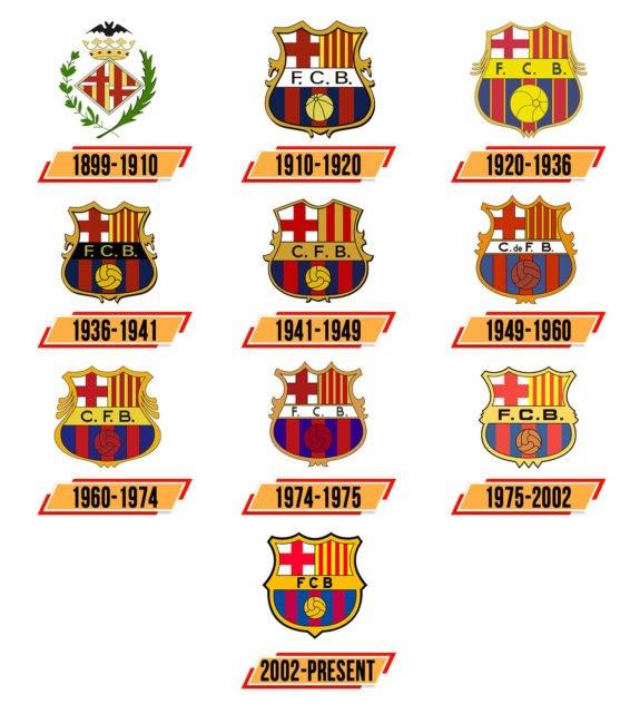Barcelona logo Geschichte