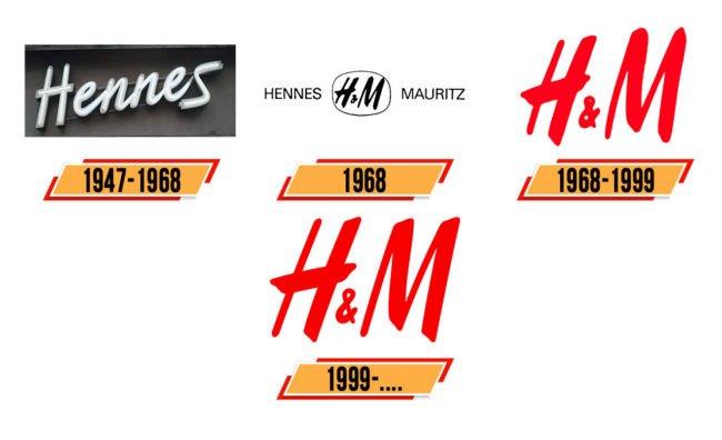 H&M Logo Geschichte