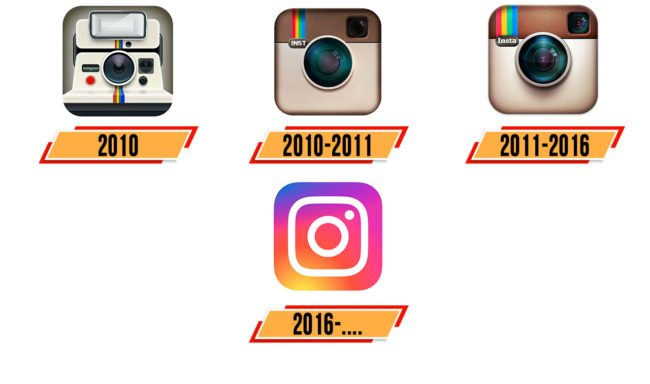 Instagram Symbol Geschichte
